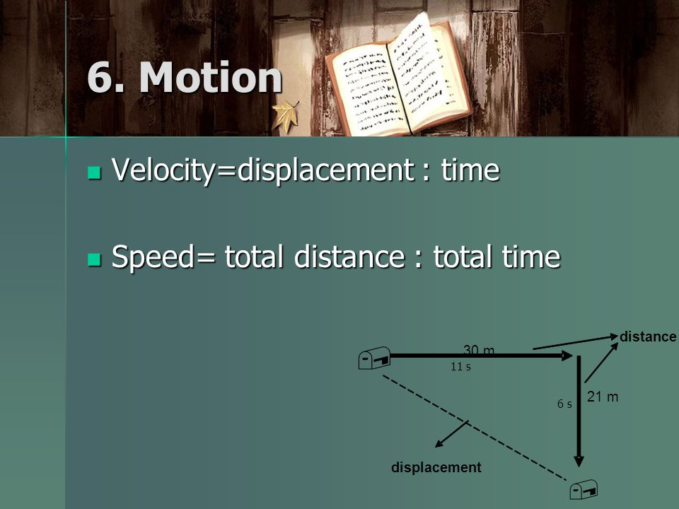 6. Motion Velocity=displacement : time Velocity=displacement : time Speed= total distance : total time Speed= total distance : total time   30 m 21