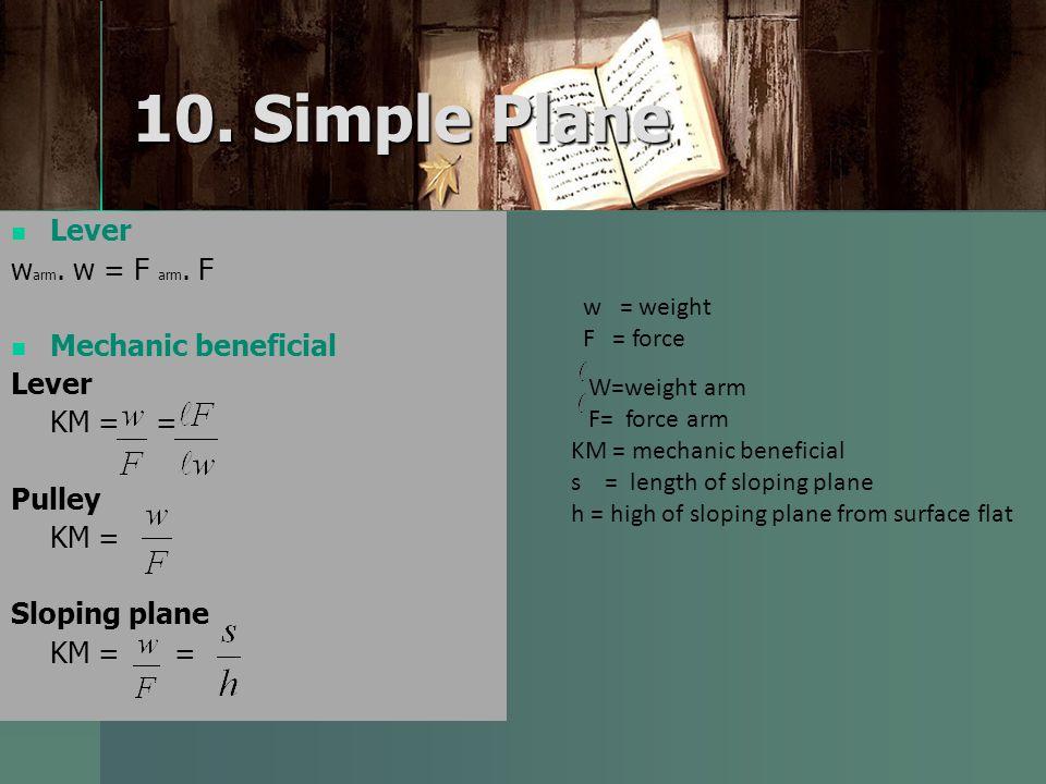 10. Simple Plane Lever w arm. w = F arm.