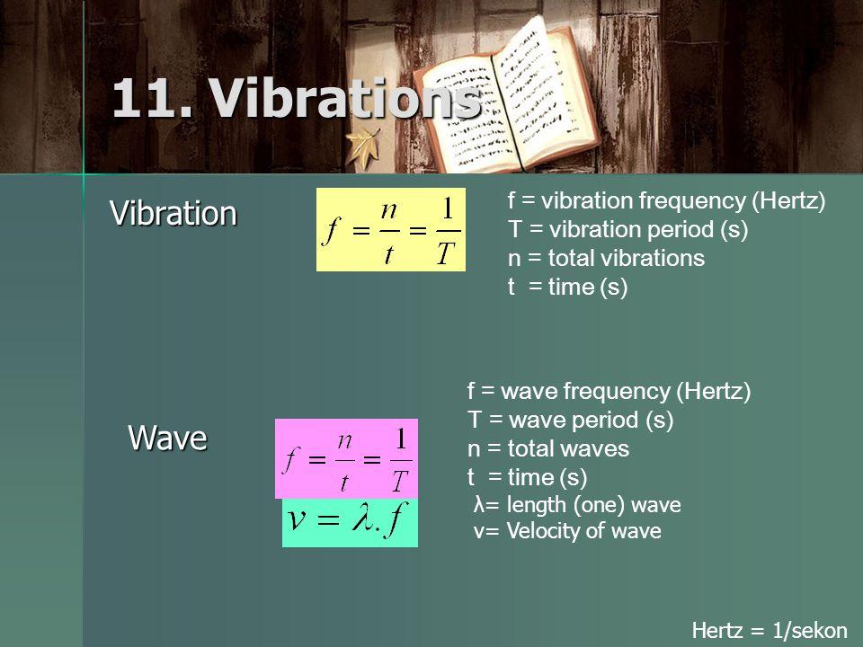 11. Vibrations Vibration f = vibration frequency (Hertz) T = vibration period (s) n = total vibrations t = time (s) Hertz = 1/sekon λ= length (one) wa