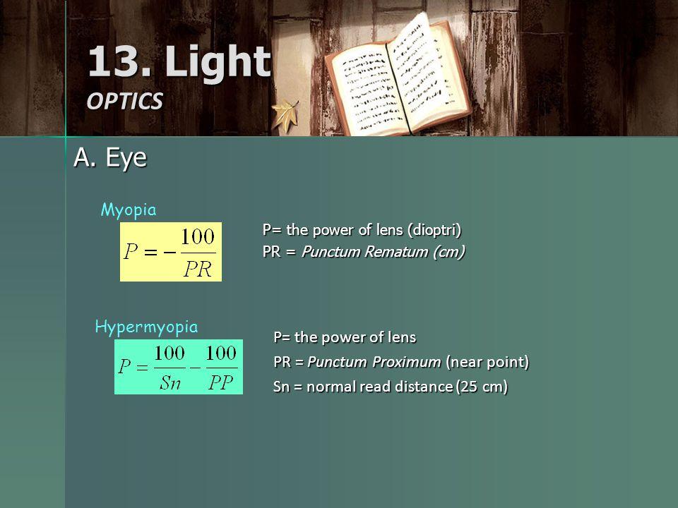 13. Light OPTICS A.