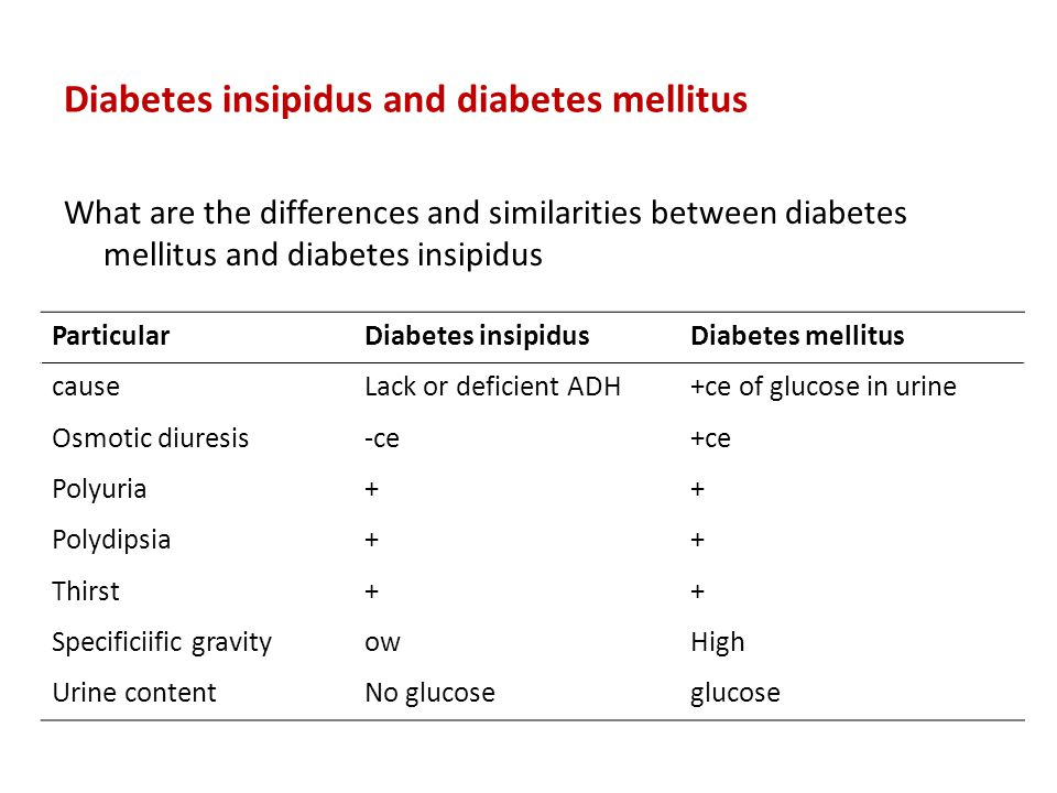 Diabetes insipidus and diabetes mellitus What are the differences and similarities between diabetes mellitus and diabetes insipidus ParticularDiabetes