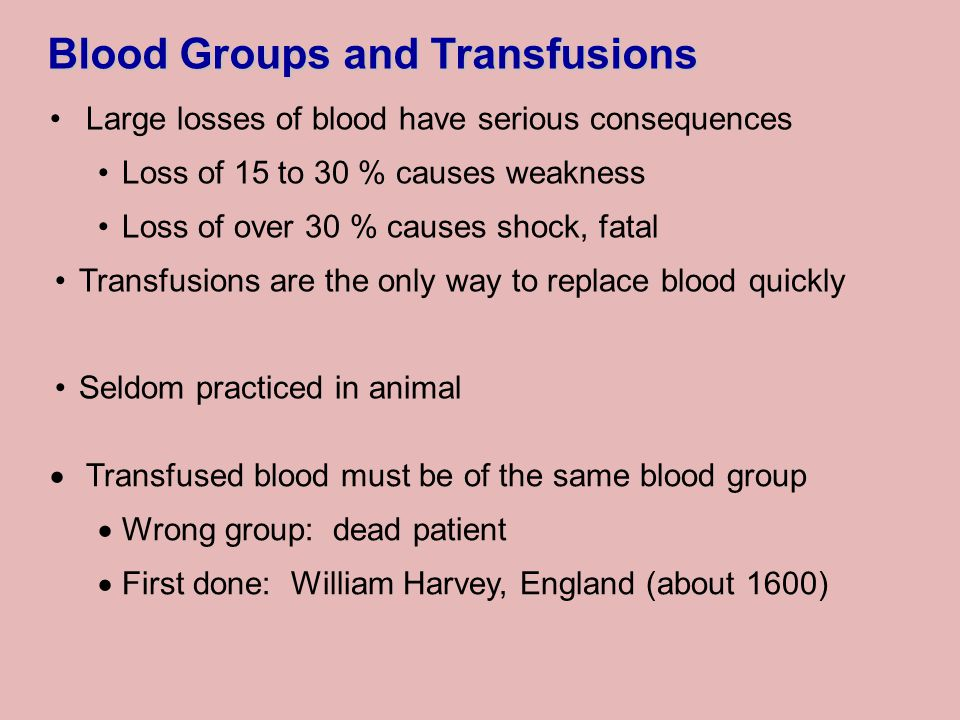Blood Groups and Transfusions Large losses of blood have serious consequences Loss of 15 to 30 % causes weakness Loss of over 30 % causes shock, fatal