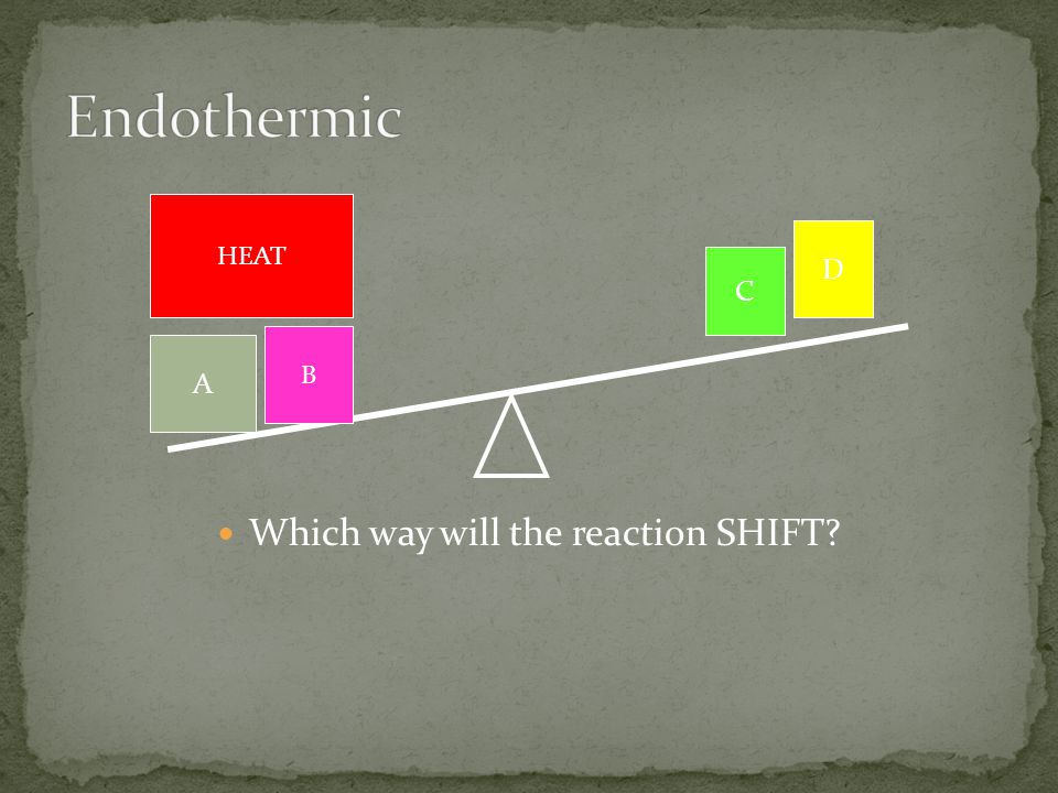 Which way will the reaction SHIFT? A B D C HEAT