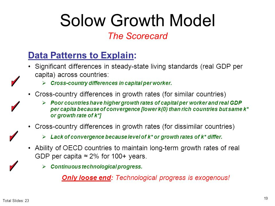 Solow Growth Model The Scorecard 19 Data Patterns to Explain: Significant differences in steady-state living standards (real GDP per capita) across co