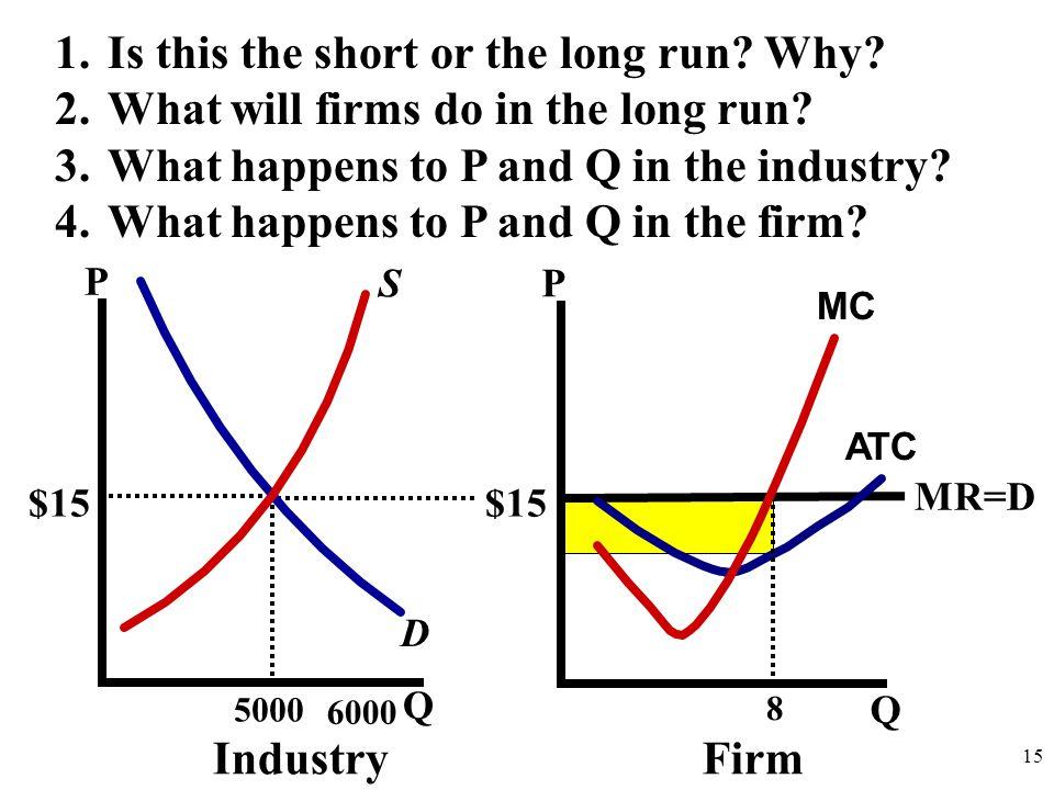 P Q P Q 5000 D S IndustryFirm $15 15 MR=D ATC MC 8 1.Is this the short or the long run.