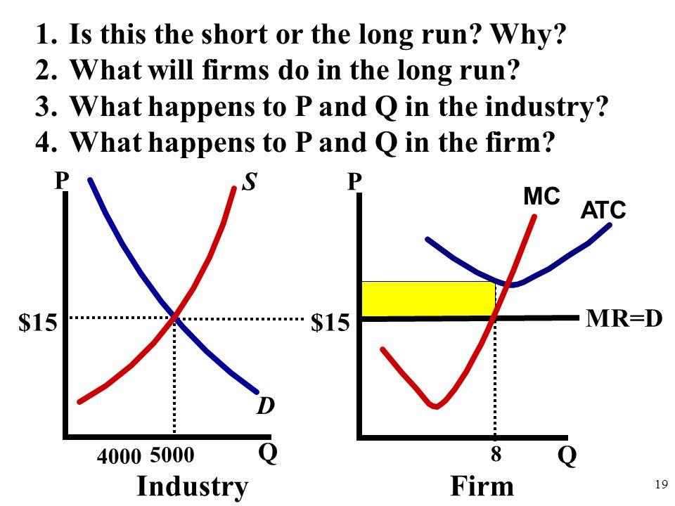 P Q P Q 5000 D S IndustryFirm $15 19 MR=D ATC MC 8 1.Is this the short or the long run.