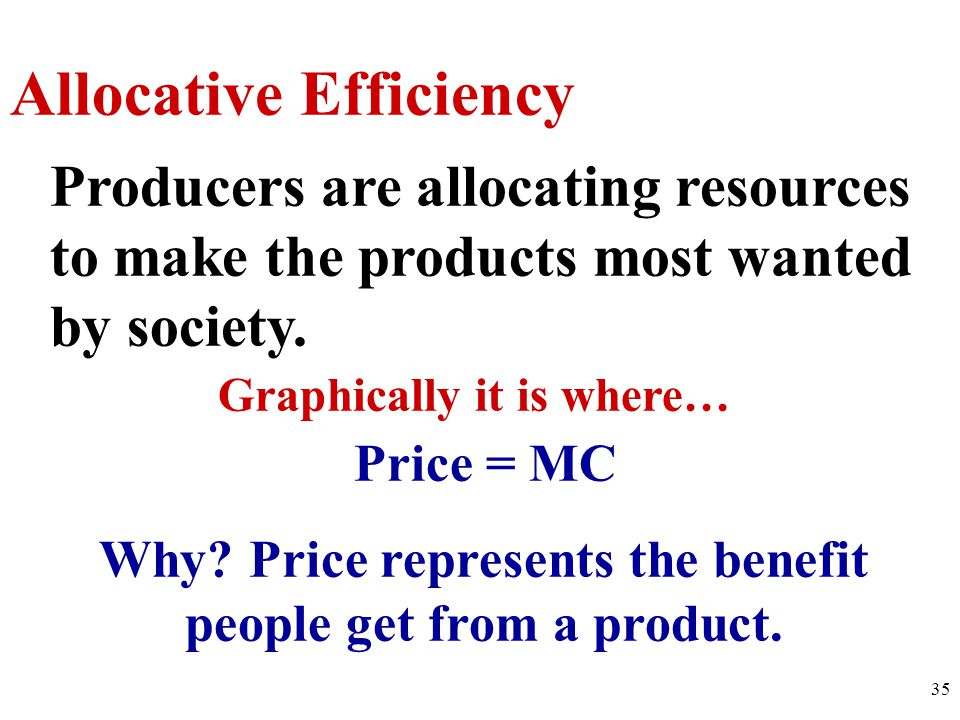 Allocative Efficiency Price = MC Producers are allocating resources to make the products most wanted by society.