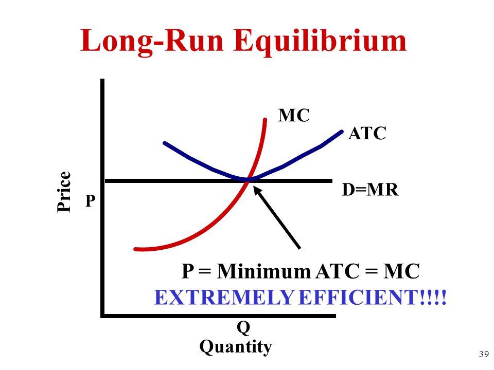 P D=MR Q MC ATC Quantity Price P = Minimum ATC = MC EXTREMELY EFFICIENT!!!! Long-Run Equilibrium 39