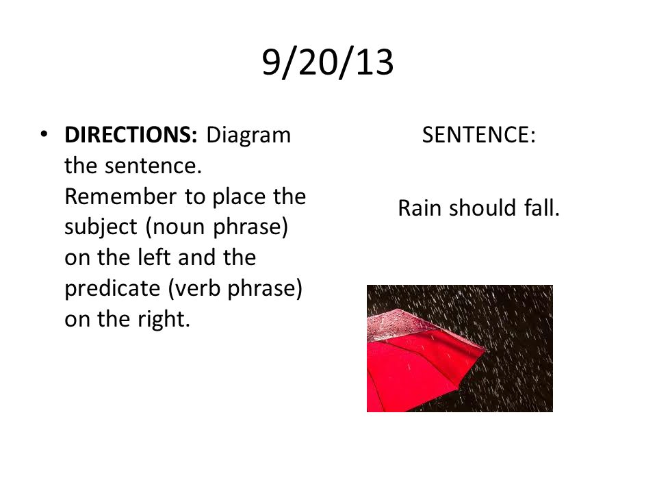 9/20/13 DIRECTIONS: Diagram the sentence.
