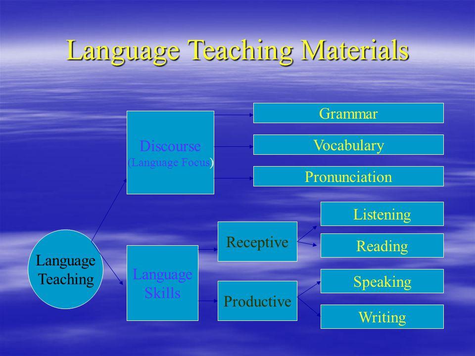 Language Teaching Materials Language Teaching Language Skills Discourse (Language Focus) Grammar Vocabulary Pronunciation Receptive Productive Listeni