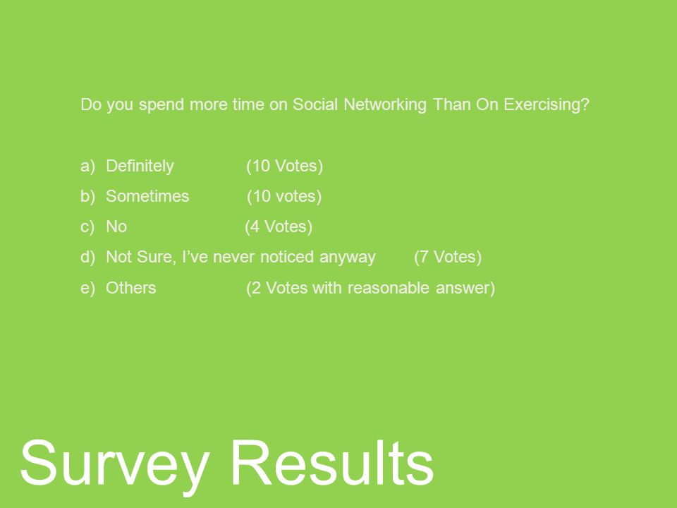 Survey Results Do you spend more time on Social Networking Than On Exercising.