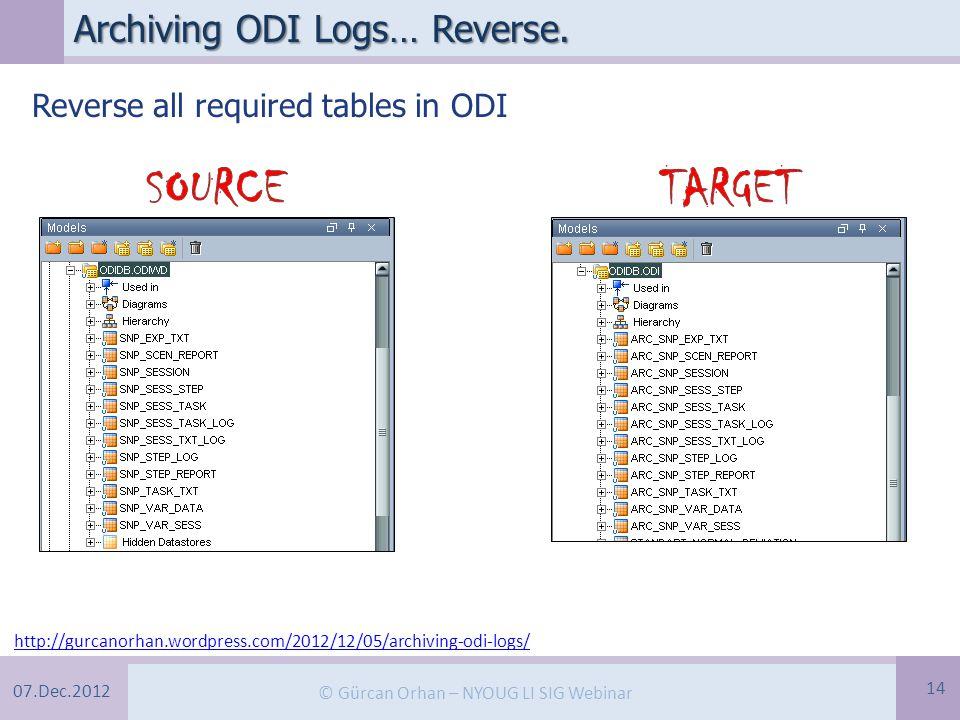 07.Dec.2012 © Gürcan Orhan – NYOUG LI SIG Webinar Archiving ODI Logs… Reverse.