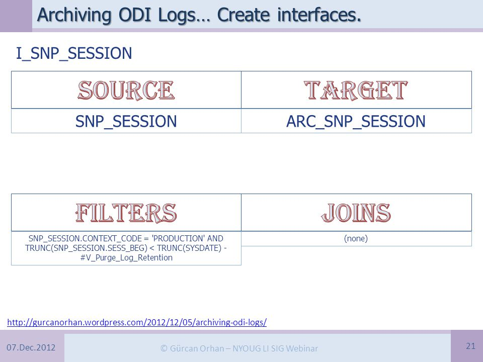07.Dec.2012 © Gürcan Orhan – NYOUG LI SIG Webinar Archiving ODI Logs… Create interfaces.