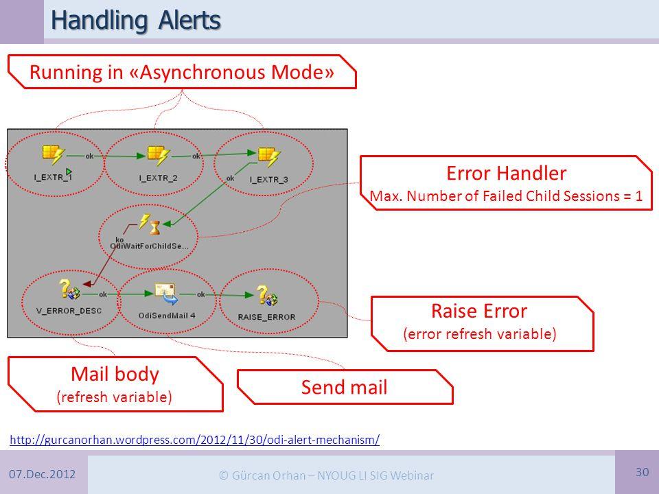 07.Dec.2012 © Gürcan Orhan – NYOUG LI SIG Webinar Handling Alerts 30 http://gurcanorhan.wordpress.com/2012/11/30/odi-alert-mechanism/ Running in «Asynchronous Mode» Error Handler Max.