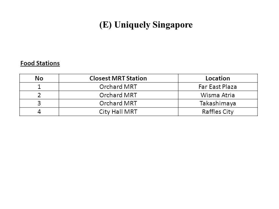 Food Stations NoClosest MRT StationLocation 1Orchard MRTFar East Plaza 2Orchard MRTWisma Atria 3Orchard MRTTakashimaya 4City Hall MRTRaffles City (E) Uniquely Singapore