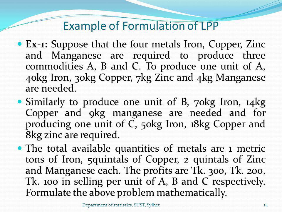 Example of Formulation of LPP Ex-1: Suppose that the four metals Iron, Copper, Zinc and Manganese are required to produce three commodities A, B and C.