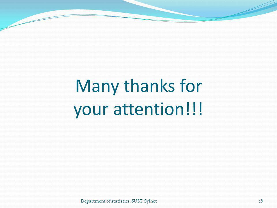 Many thanks for your attention!!! 18Department of statistics, SUST, Sylhet