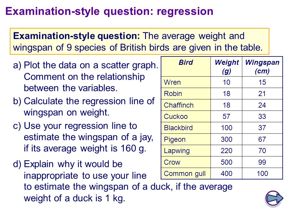 Examination-style question: The average weight and wingspan of 9 species of British birds are given in the table.