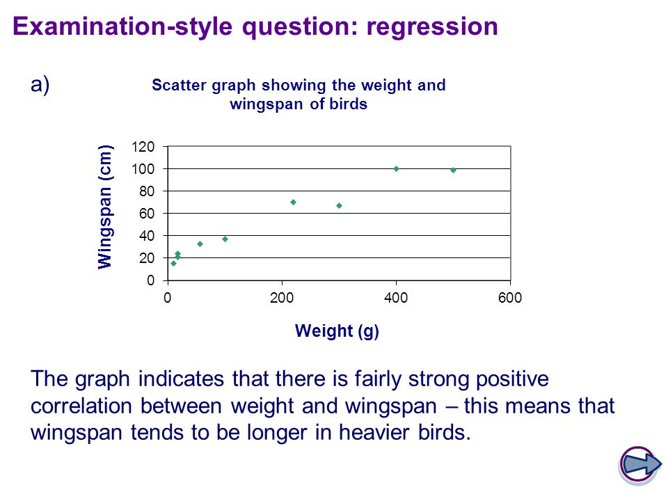 Examination-style question: regression a) The graph indicates that there is fairly strong positive correlation between weight and wingspan – this means that wingspan tends to be longer in heavier birds.