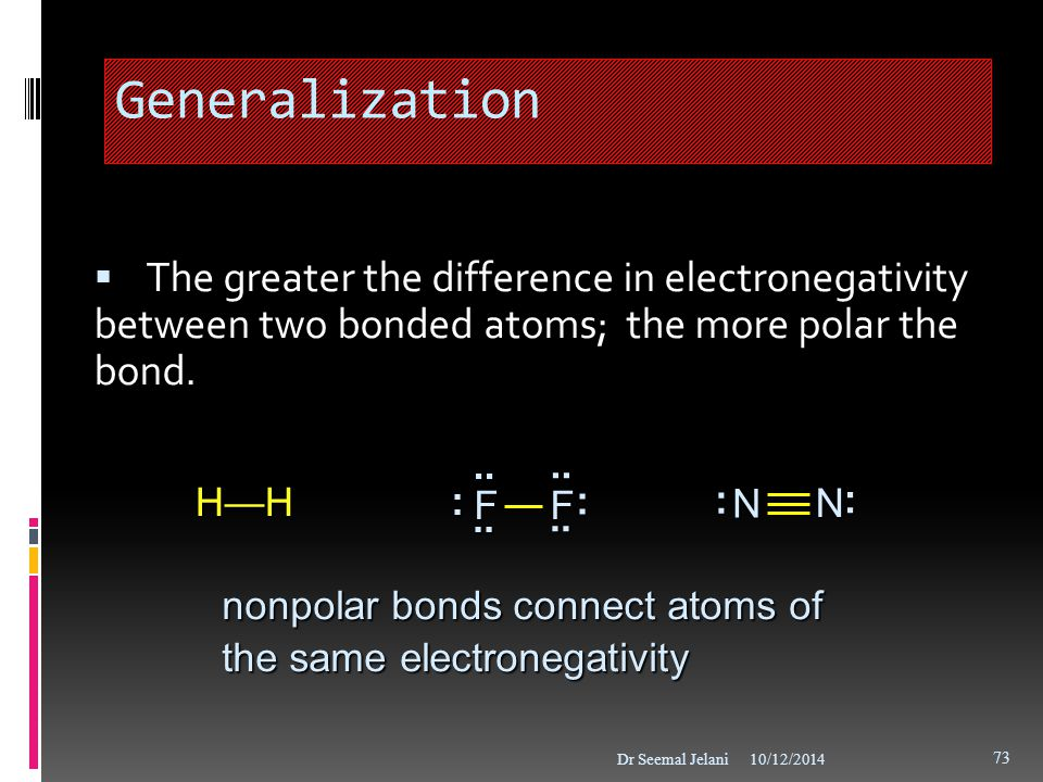 Generalization  The greater the difference in electronegativity between two bonded atoms; the more polar the bond. 10/12/2014Dr Seemal Jelani 73 nonp