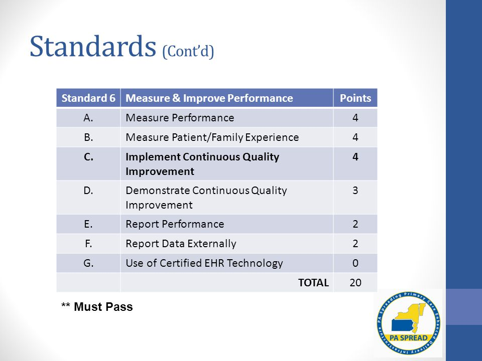 Standards (Cont'd) ** Must Pass Standard 6Measure & Improve PerformancePoints A.Measure Performance4 B.Measure Patient/Family Experience4 C.Implement Continuous Quality Improvement 4 D.Demonstrate Continuous Quality Improvement 3 E.Report Performance2 F.Report Data Externally2 G.Use of Certified EHR Technology0 TOTAL20