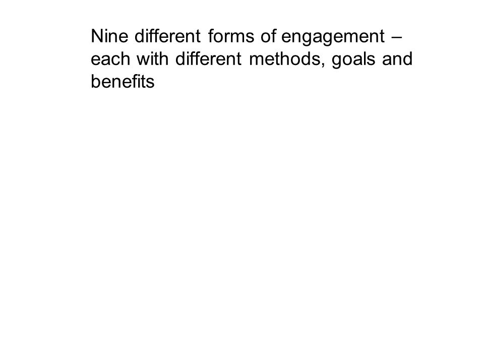 Nine different forms of engagement – each with different methods, goals and benefits