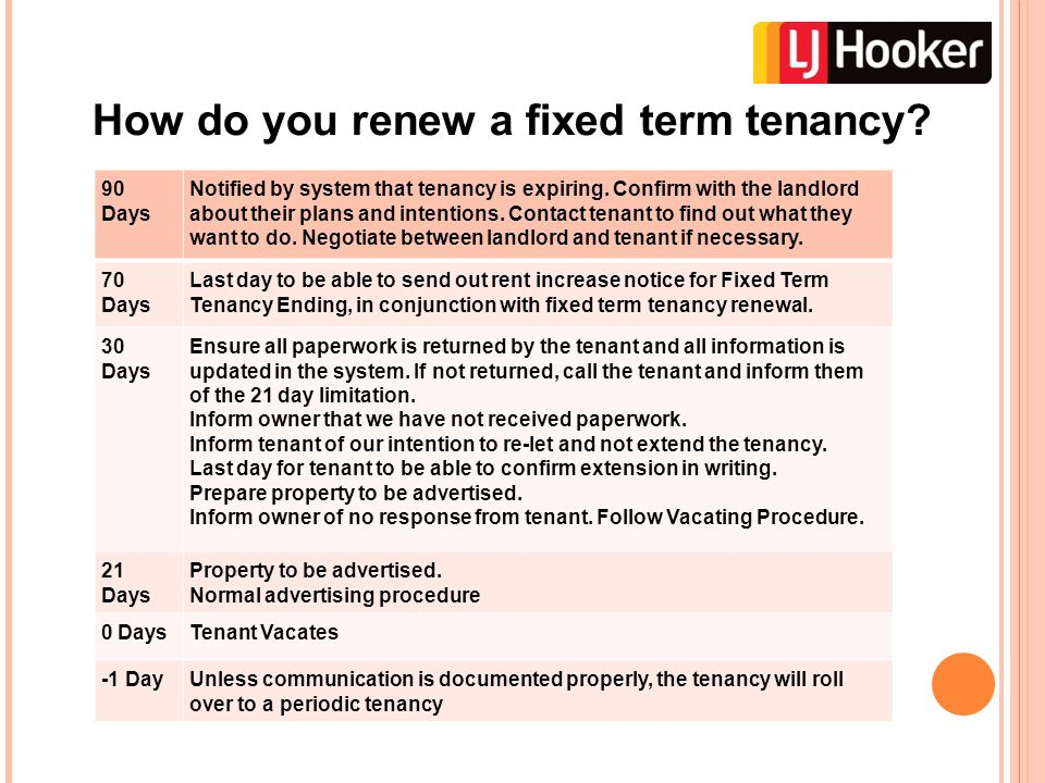 How do you renew a fixed term tenancy. 90 Days Notified by system that tenancy is expiring.