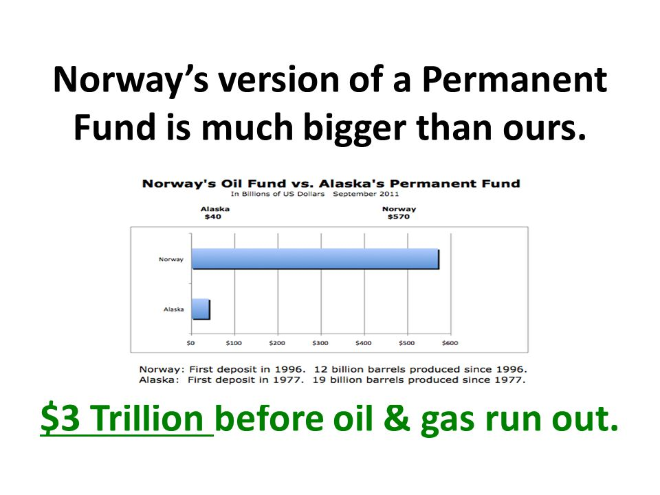 Norway's version of a Permanent Fund is much bigger than ours.