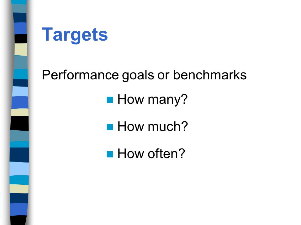 Targets Performance goals or benchmarks How many How much How often