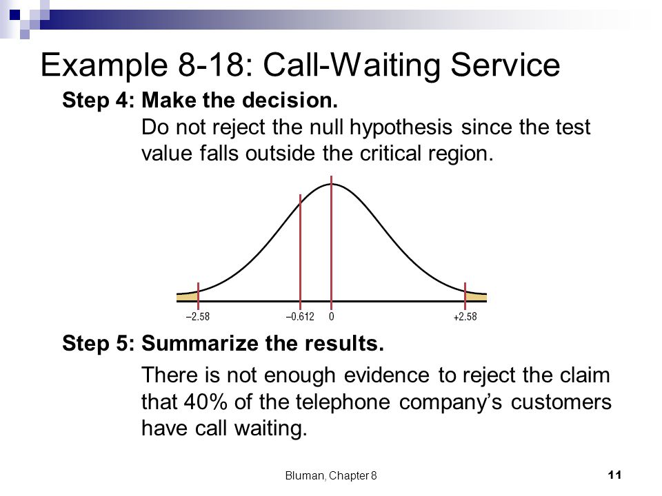 Step 4: Make the decision. Do not reject the null hypothesis since the test value falls outside the critical region. Step 5: Summarize the results. Th