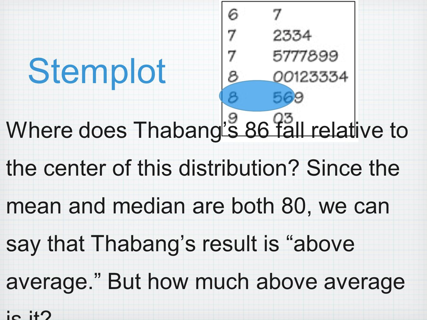Stemplot Where does Thabang's 86 fall relative to the center of this distribution.