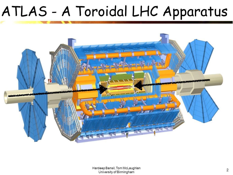 Hardeep Bansil, Tom McLaughlan University of Birmingham 13 Example: Finding Electrons In the side view: Track in Inner Detector Energy deposit in EM calorimeter
