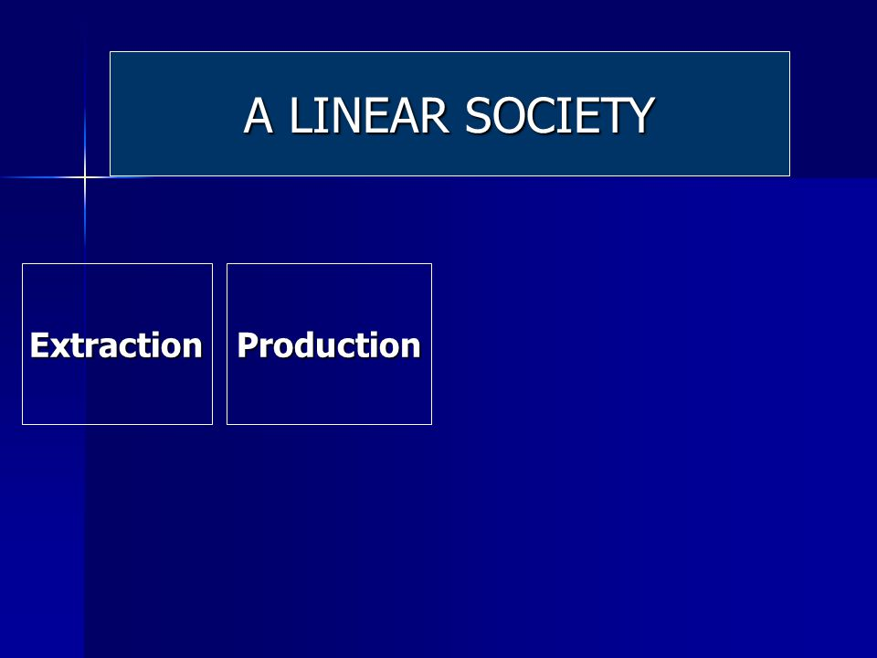 Extraction ExtractionProduction A LINEAR SOCIETY