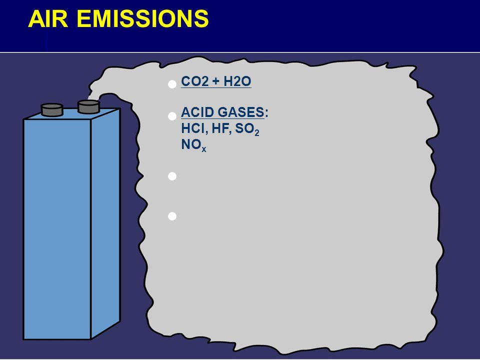 AIR EMISSIONS CO2 + H2O ACID GASES: HCI, HF, SO 2 NO x