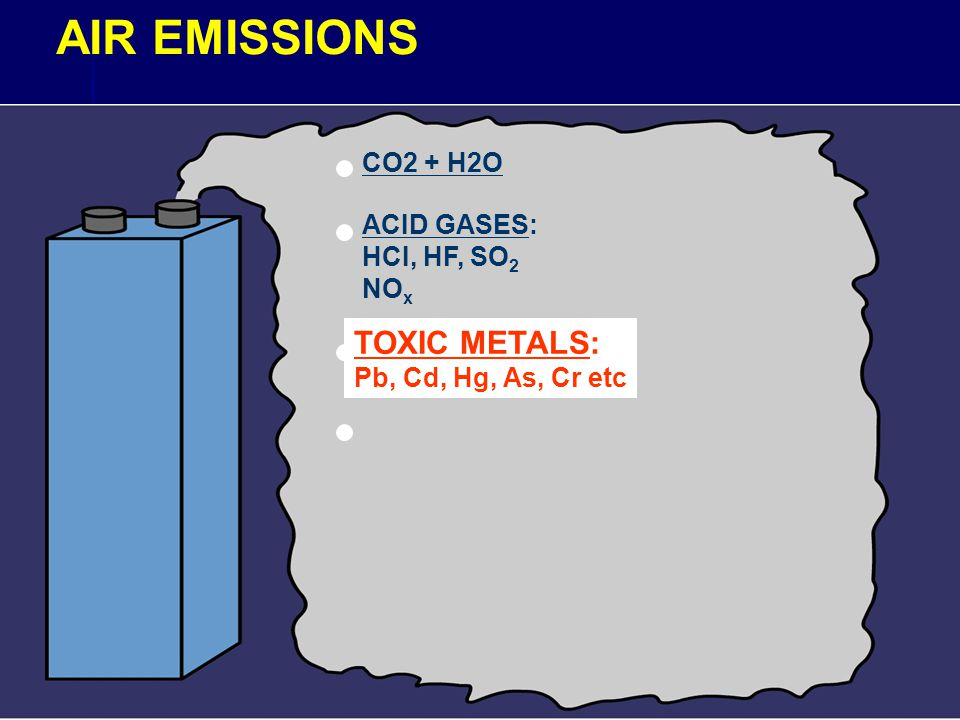 AIR EMISSIONS CO2 + H2O ACID GASES: HCI, HF, SO 2 NO x TOXIC METALS: Pb, Cd, Hg, As, Cr etc