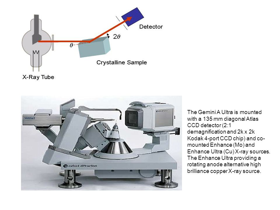 The Gemini A Ultra is mounted with a 135 mm diagonal Atlas CCD detector (2:1 demagnification and 2k x 2k Kodak 4-port CCD chip) and co- mounted Enhanc