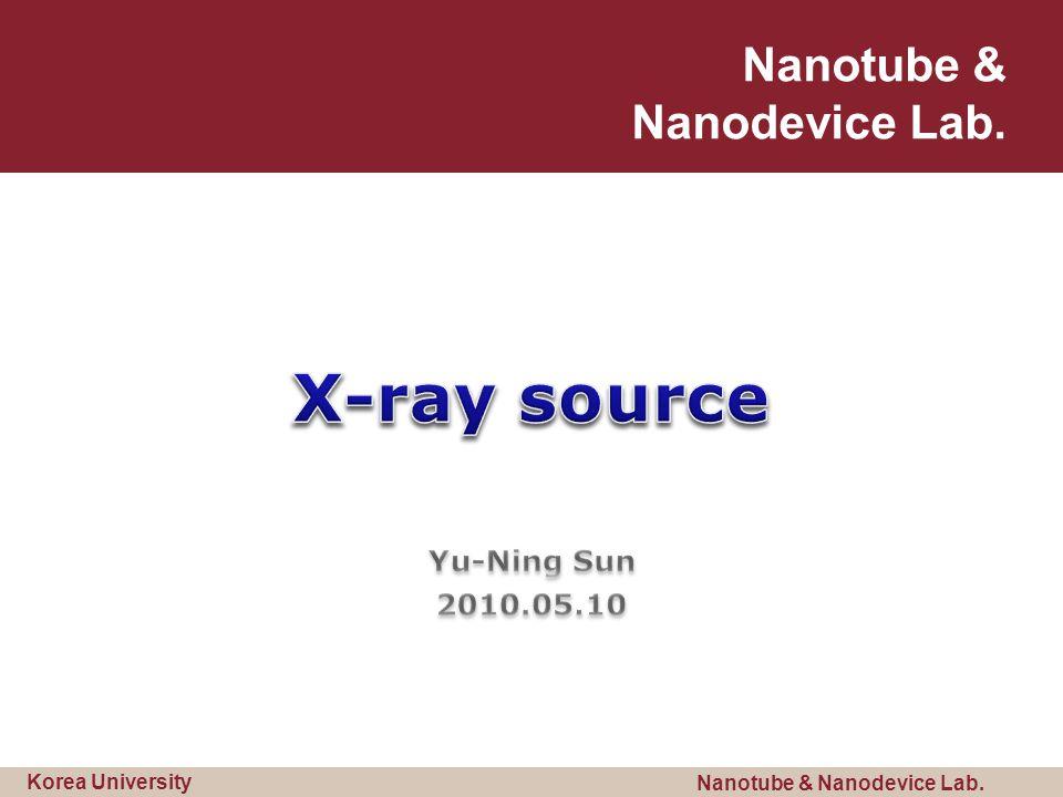 Korea University Nanotube & Nanodevice Lab.