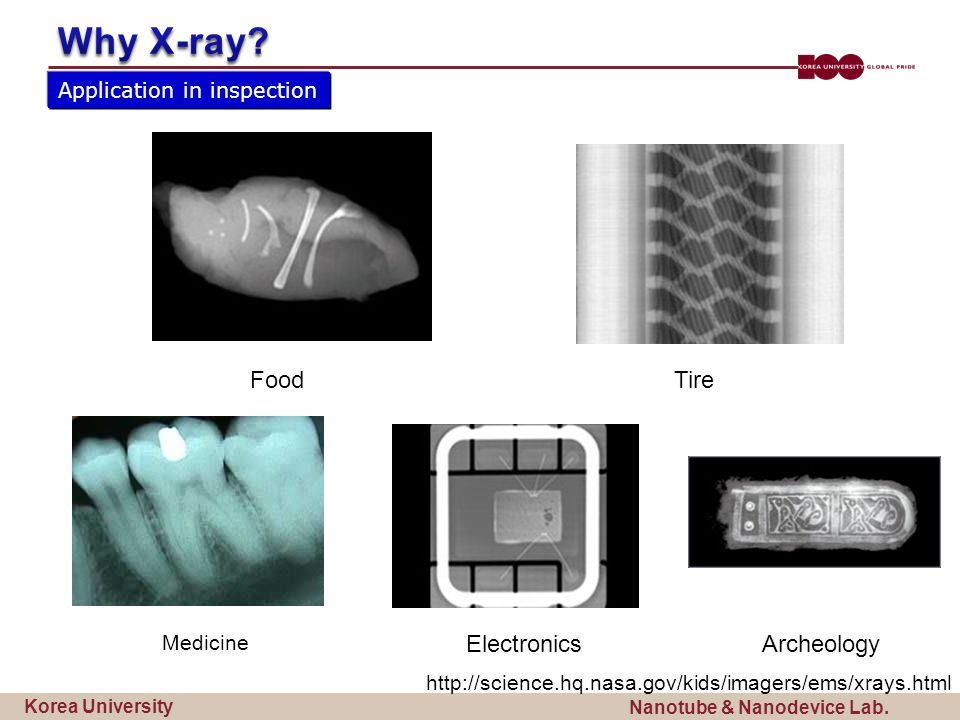 Korea University Nanotube & Nanodevice Lab. http://science.hq.nasa.gov/kids/imagers/ems/xrays.html Application in inspection FoodTire ArcheologyElectr