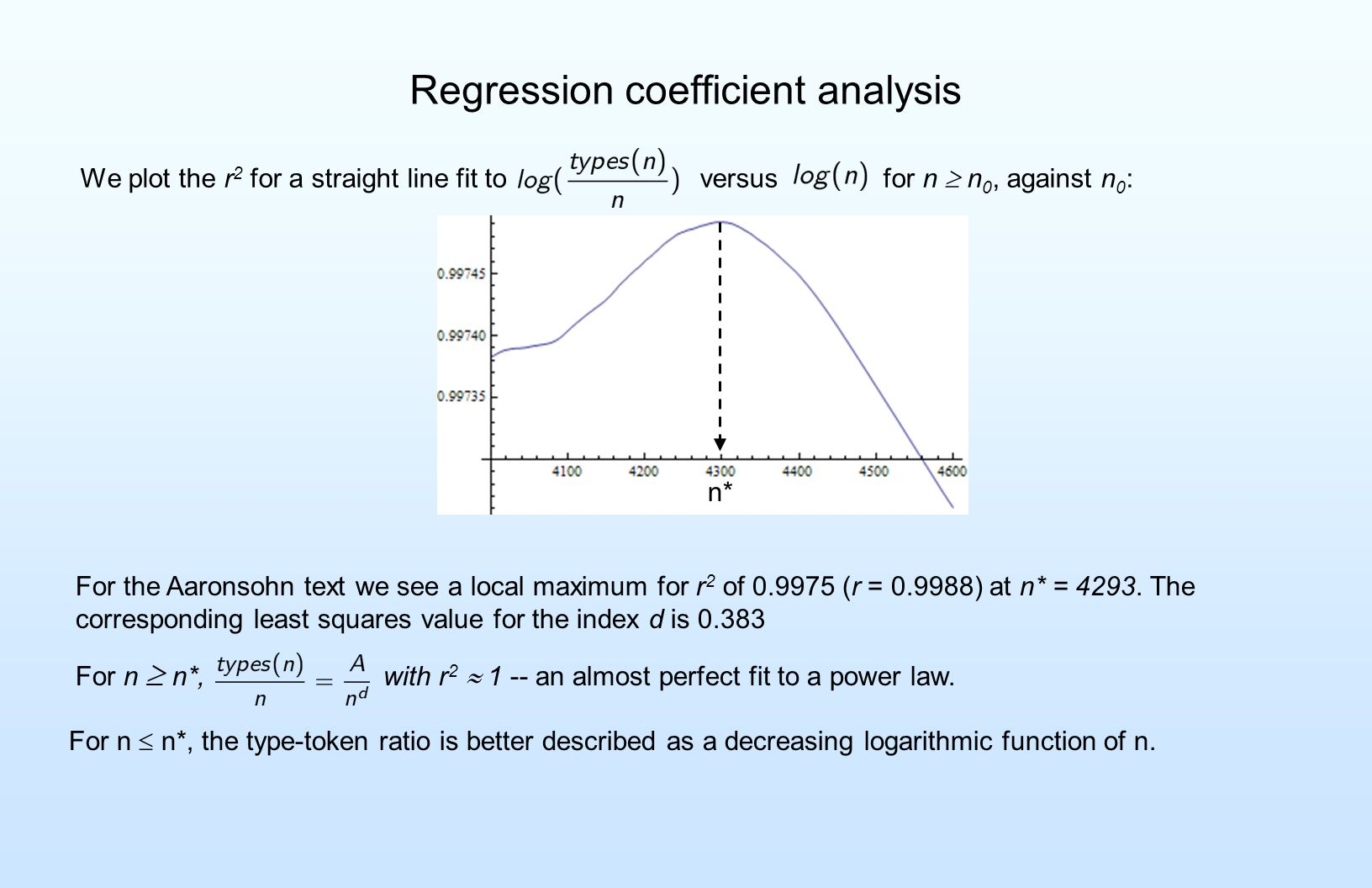 Regression coefficient analysis We plot the r 2 for a straight line fit to versus for n  n 0, against n 0 : For the Aaronsohn text we see a local maximum for r 2 of 0.9975 (r = 0.9988) at n* = 4293.