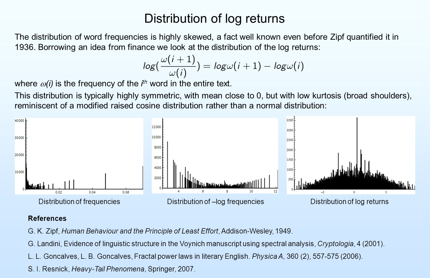Distribution of log returns The distribution of word frequencies is highly skewed, a fact well known even before Zipf quantified it in 1936.