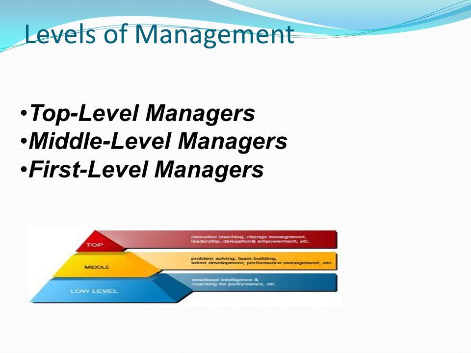 Management styles  Autocratic  Permissive  Democratic  Lessiez-faire