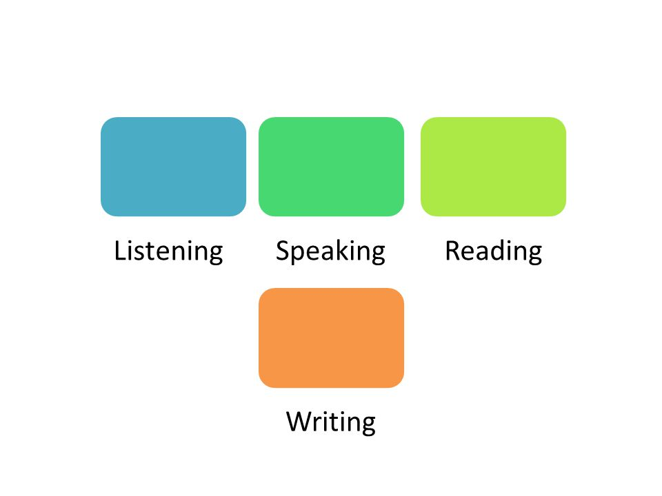 ListeningSpeakingReading Writing