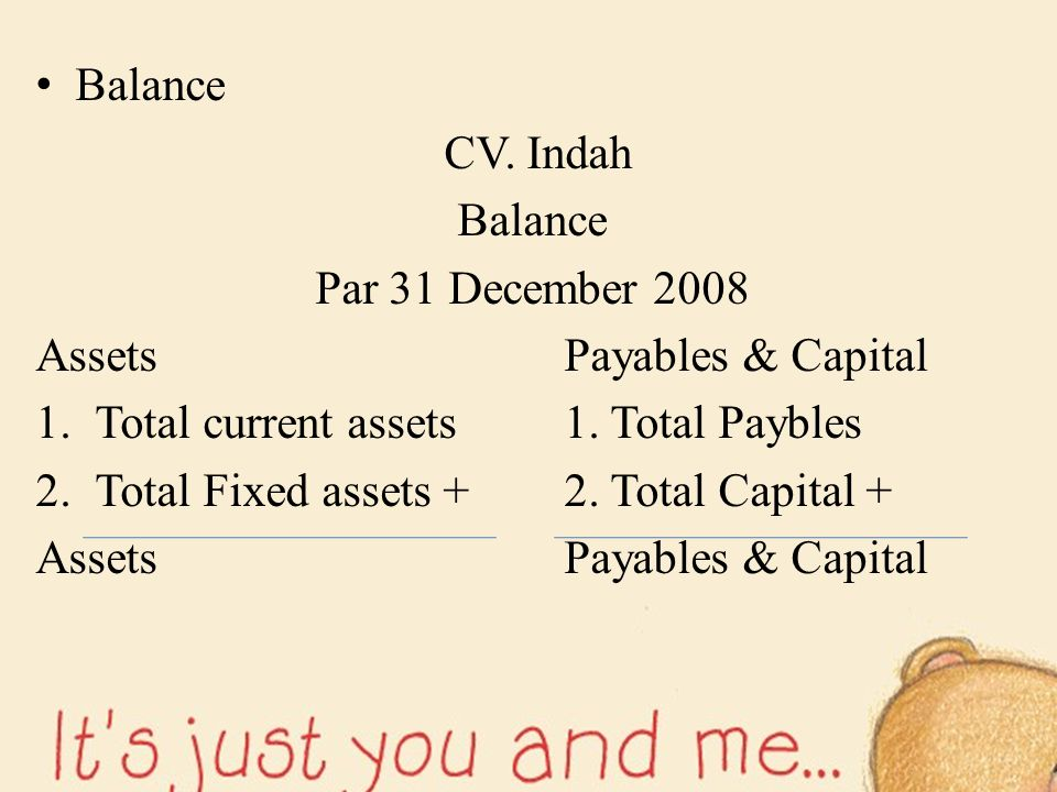Balance CV. Indah Balance Par 31 December 2008 Assets Payables & Capital 1.Total current assets1. Total Paybles 2.Total Fixed assets +2. Total Capital