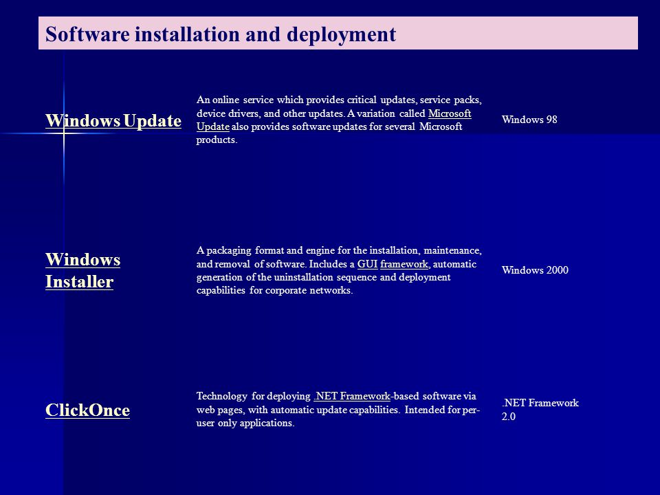 Software installation and deployment Windows Update An online service which provides critical updates, service packs, device drivers, and other update