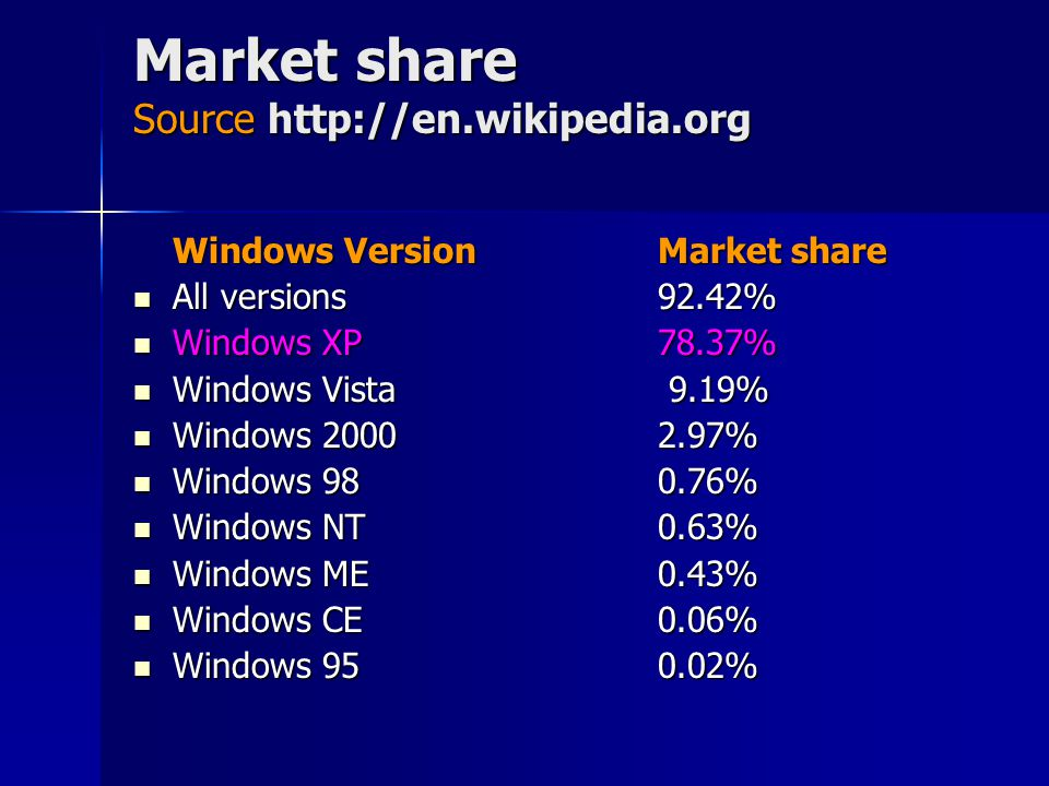 Others Application Software Windows is an operating system with some standard applications.