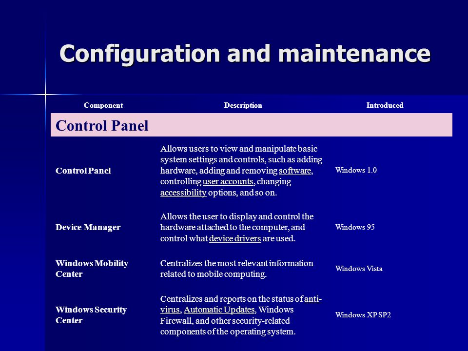 Configuration and maintenance ComponentDescriptionIntroduced Control Panel Allows users to view and manipulate basic system settings and controls, suc