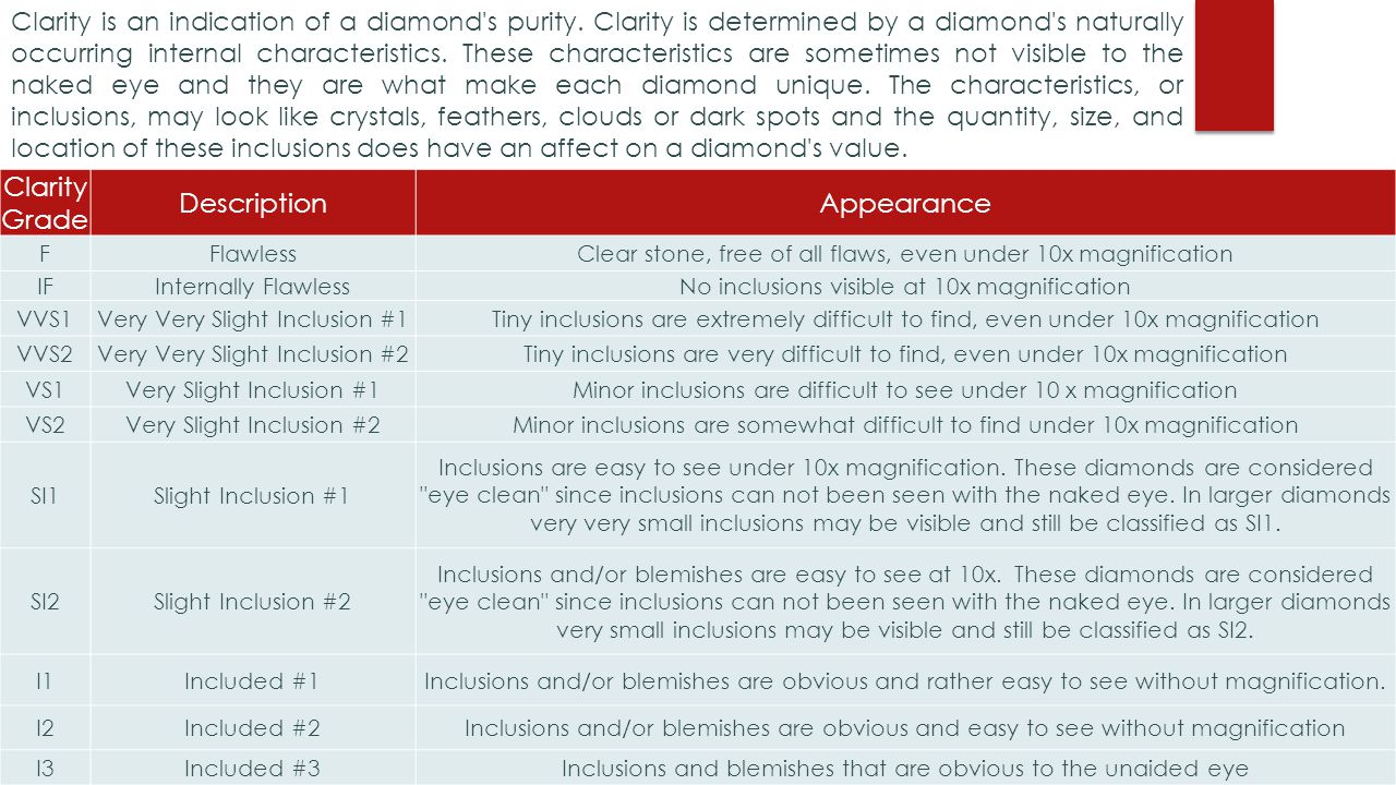 Clarity is an indication of a diamond s purity.