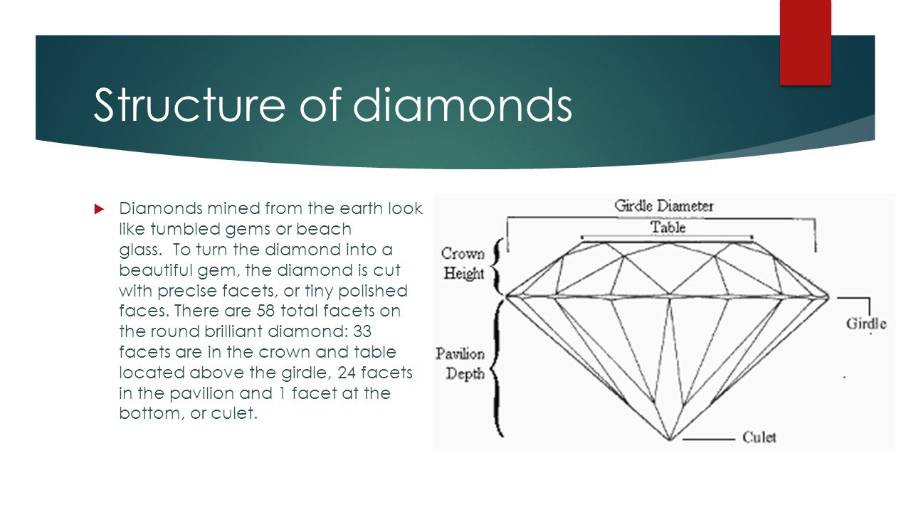 other cuts heart height ext cut oval triangle diamond facet processing i zpracovani are width c final d princess marquise form diamonds on informations of the general s polished common pear international corporation octagon depends shape a etc