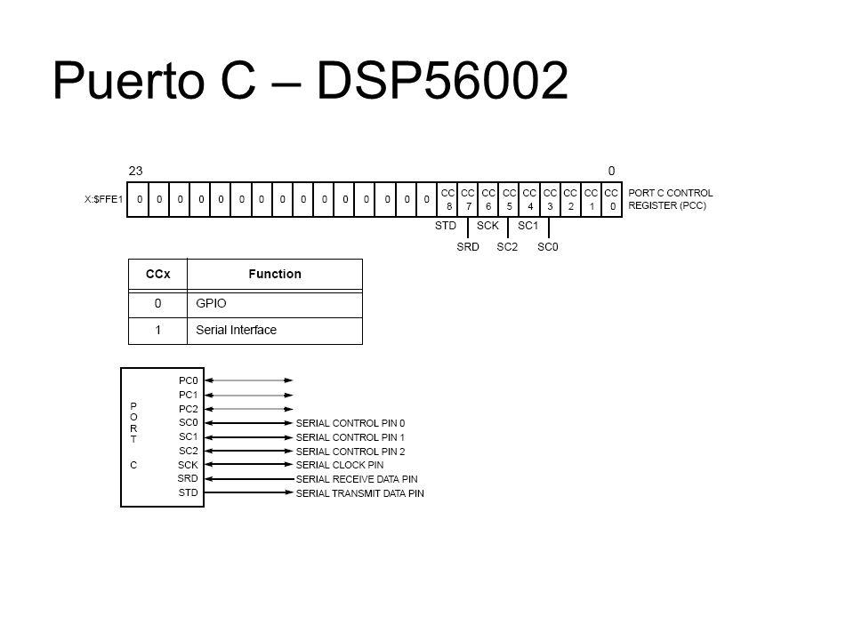 Puerto C – DSP56002