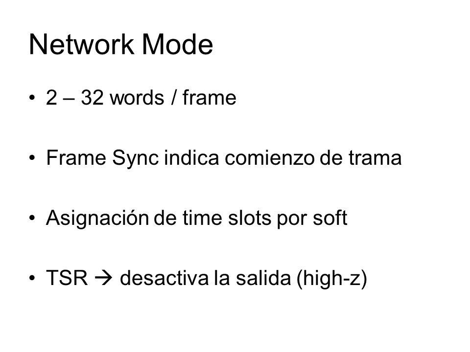 2 – 32 words / frame Frame Sync indica comienzo de trama Asignación de time slots por soft TSR  desactiva la salida (high-z)